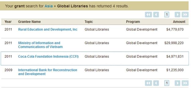 Perpustakaan CCFI